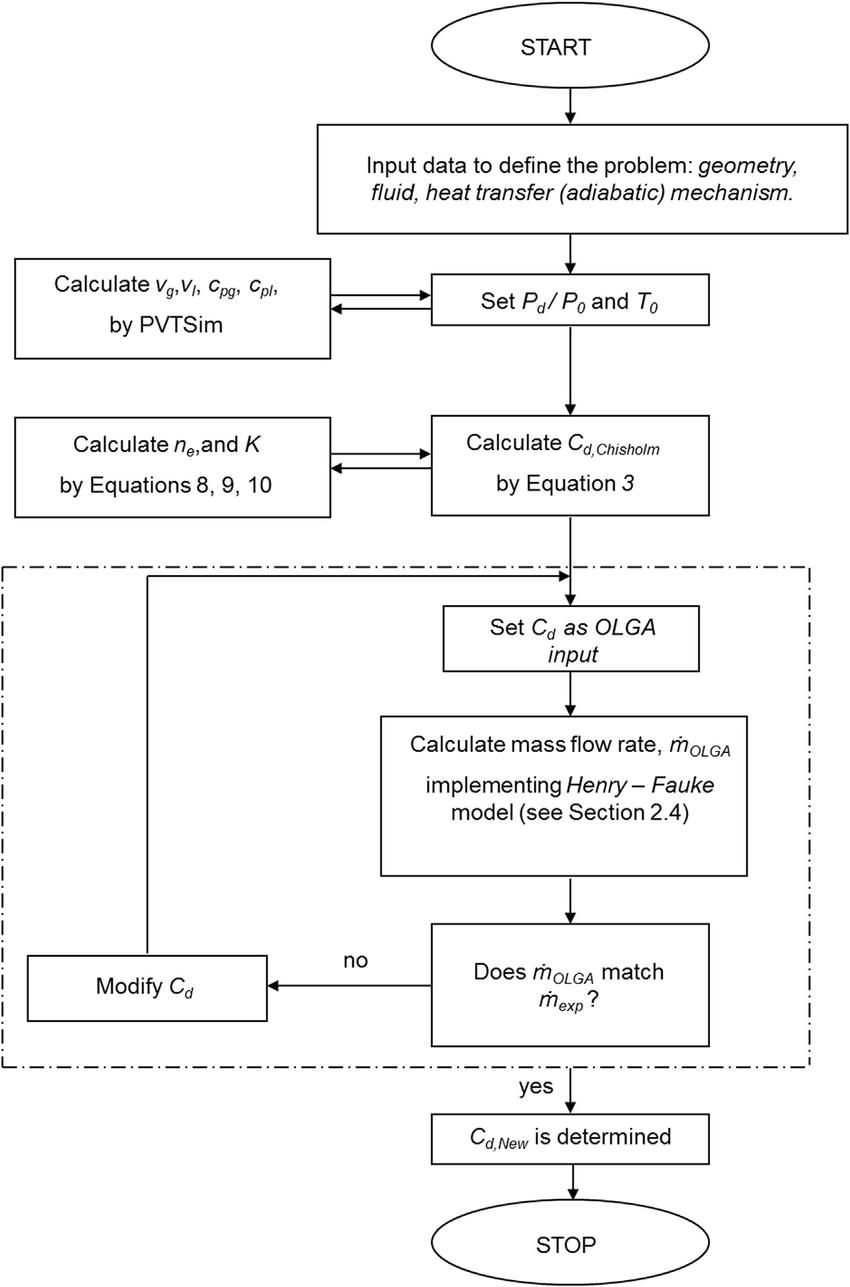 medium resolution of logic diagram calculator wiring diagram database logic diagram calculator wiring diagram data schema logic venn diagram