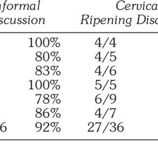 (PDF) A NATIONAL SURVEY OF HERBAL PREPARATION USE BY NURSE