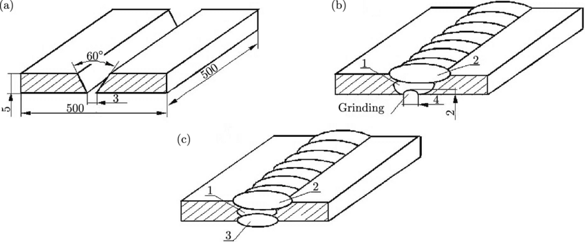 Geometry of components preparation of a metal sheet before