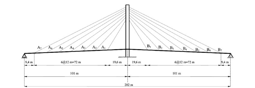 The schematic form of Manavgat Cable-Stayed Bridge