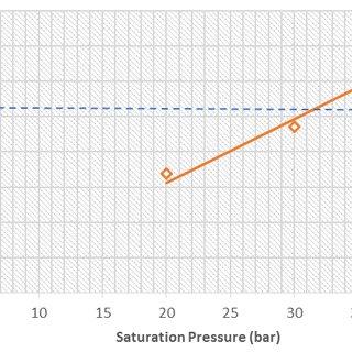 (PDF) Thermo-economic Analysis of a Small Scale Retrofit
