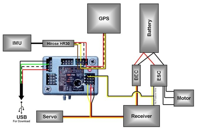 wiring diagram of mini showtime aircraft for data collection