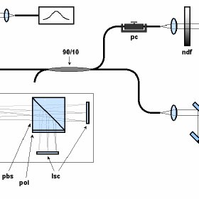 (PDF) Real-time fiber-based multi-functional spectral