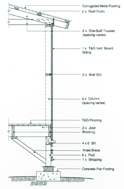 Example of one style of Hawaii single-wall construction on