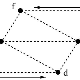 Scenario I: Comparison of NULLHOC Throughput with IEEE 802