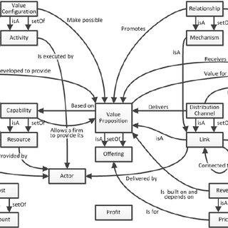 Hdmi Color Code SRGB Color Code Wiring Diagram ~ Odicis