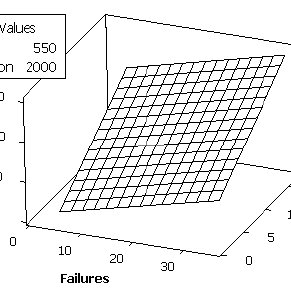 (PDF) Reliability vs. Total Quality Cost — Part selection