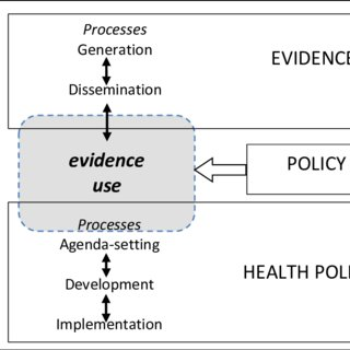 (PDF) Contextual influences on the role of evidence in