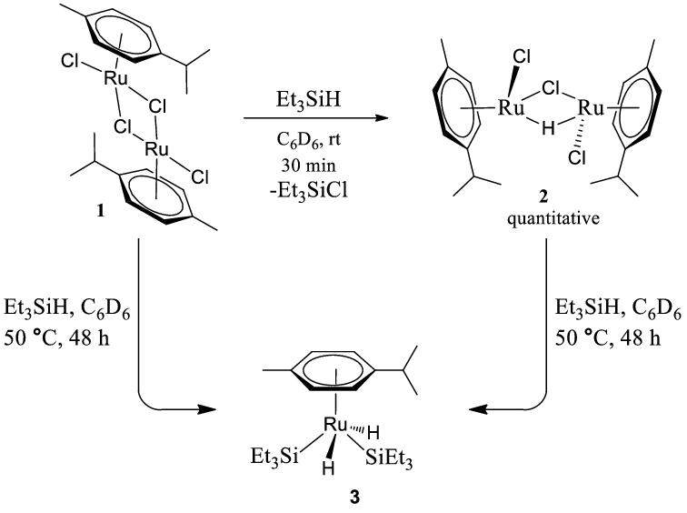 Scheme S1: Synthesis of Intermediate Complex 3 from 1 or 2