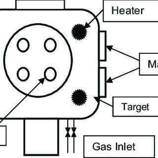 (PDF) DEPOSITION OF BORON NITRIDE COATINGS ON STEEL