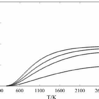 (PDF) Catalytic Hydrolysis of Chloromethane
