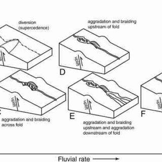 SRTM-derived digital elevation model of the Gascoyne River