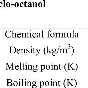 Steps of biodiesel manufacturing process from palm oil