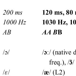 (PDF) Variability in L2 phonemic learning originates from