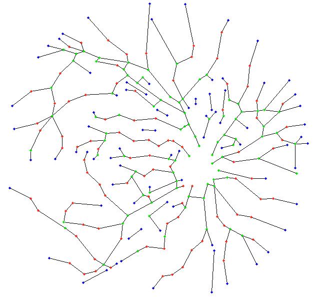 (a) Original image; (b) Vessel segmentation result; (c