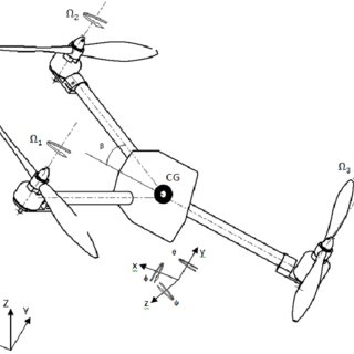 (PDF) A rotor- Tilt-free tricopter UAV: Design, modelling