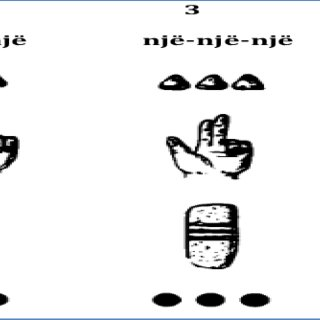 Zbulimi i numrave bazë ka patur forma dhe ecuri të