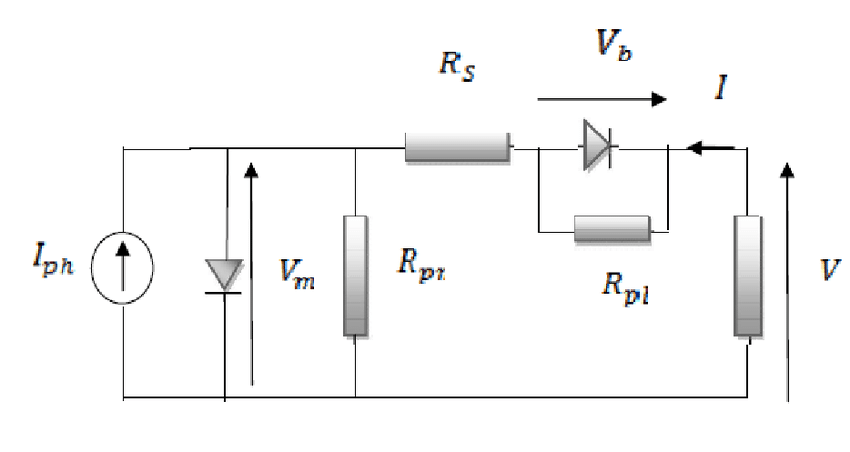 Equivalent electrical circuit of a cell exhibiting a S
