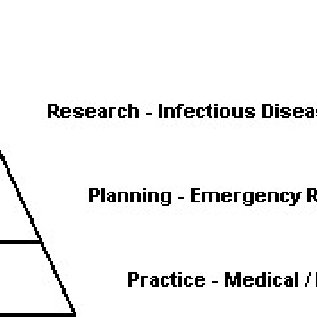 (PDF) Geographic Information Systems in Health Care Services