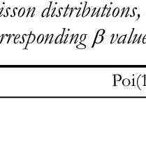 (PDF) On Neyman-Pearson Theory: Information Content of an