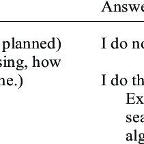 (PDF) A survey on IMRT QA analysis