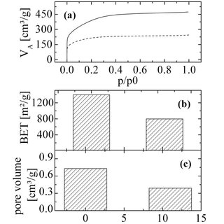 (PDF) Upscaling the Chemical Vapor Infiltration Process of