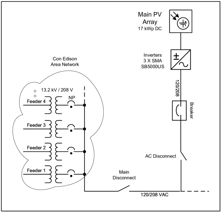 Simplified Electrical One-Line Diagram for Black Bear