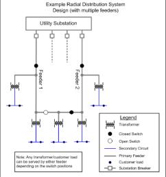 radial distribution system diagram [ 850 x 932 Pixel ]