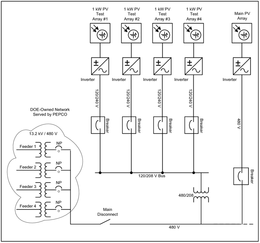 one line electrical diagram