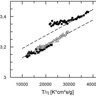 Identification of the putative ethylene- and salt