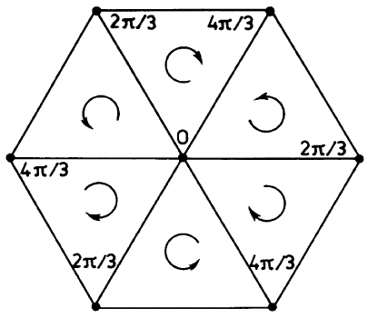 Projection of the bcc lattice on the (111) plane. The