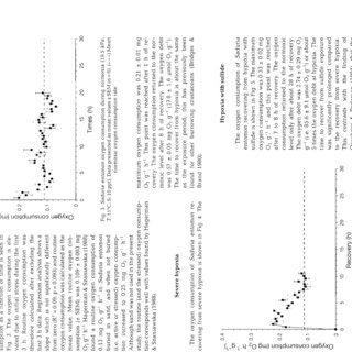 (PDF) Recovery from hypoxia with and without sulfide in