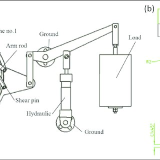 (a) Schematic fail-safe mechanism for guide vanes using