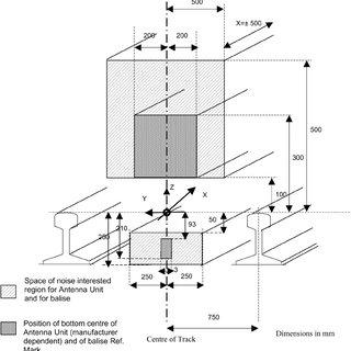 Block diagram of the Eurobalise transmission sub-system