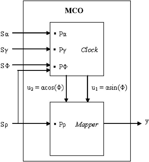 small resolution of mapped clock oscillator schematic