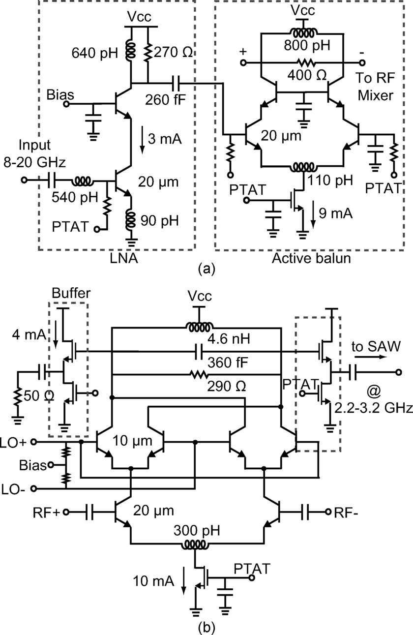 Circuit schematics of the RF-front end. (a) LNA and active