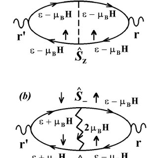 (PDF) Resonant Spin-Dependent Tunneling in Spin-Valve