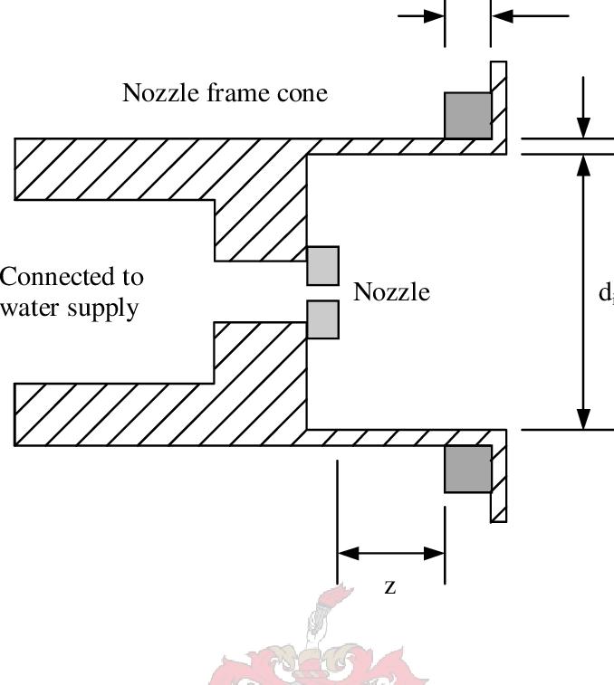 4 Key parameters of capacitive electrostatic spray nozzle