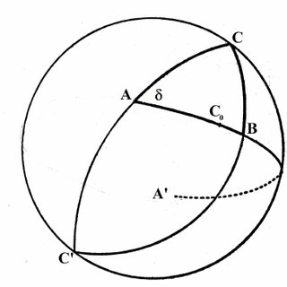 (PDF) Geometric Phase, Curvature and the Monodromy Group