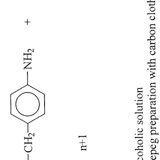 Reactions which take place during the maleimide synthesis