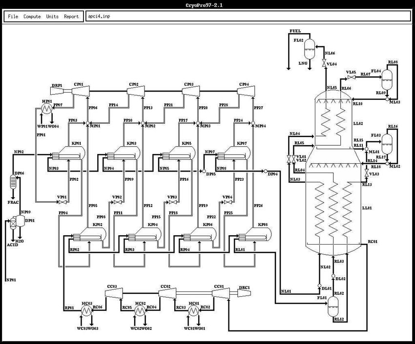 Flow diagram for 4 stage propane pre-cooled MCR process
