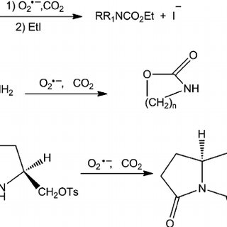 Organic electrosynthesis and its direct relationship to