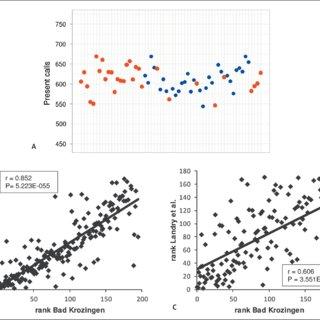 (PDF) Controlled type II diabetes mellitus has no major