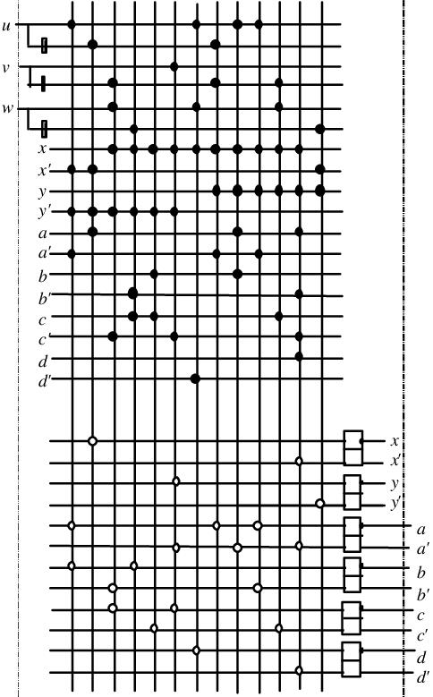 Programmable Logic Array Design