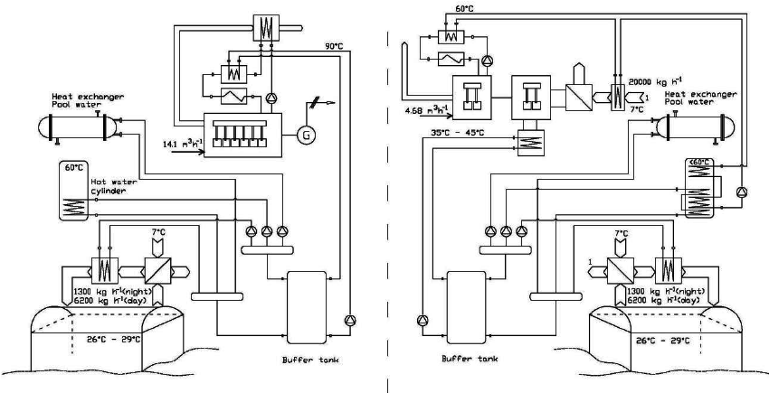 Hydraulic scheme of heating devices and heat generator for