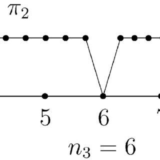 (PDF) Quasi-isometries between graphs and trees