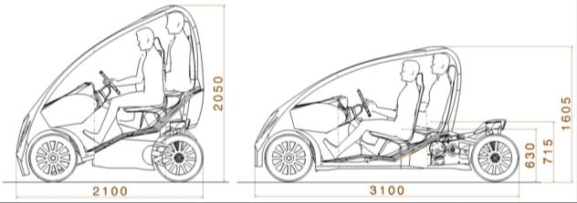External dimensions (in mm) and size comparison with Smart