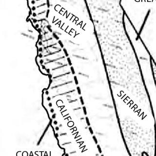 Schematic representation of the Canadian arctic marine