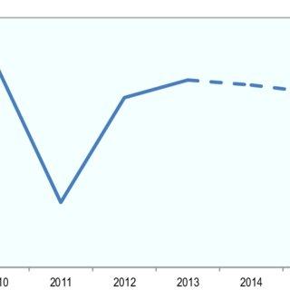 (PDF) Atteindre l'émergence: les defis fiscaux de la Cote