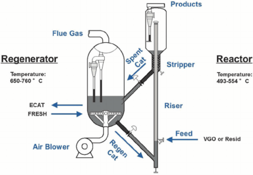fluid pump schematic
